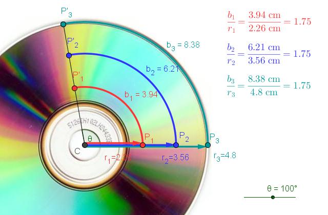 Drehung einer CD image source