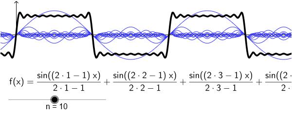 Rechteckschwingung aus harmonischen Schwingungen image source