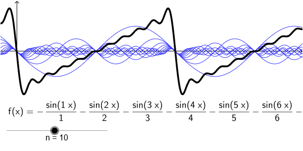 Sägezahnschwingung aus harmonischen Schwingungen image source