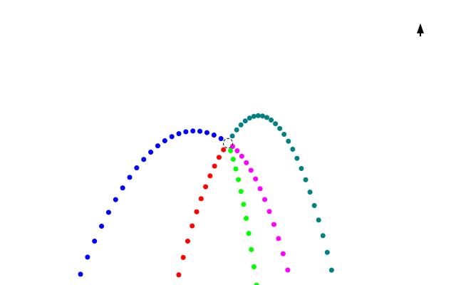 Explosion aus der Sicht eines linear beschleunigten Bezugssystems image source
