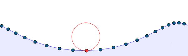 Beispiel für eine Longitudinal-Welle image source