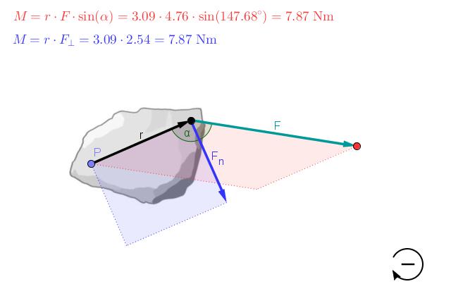 Wirkung einer Drehkraft bei beliebigen Winkeln image source